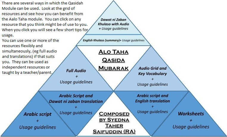 Aalo Taha module triangle.001